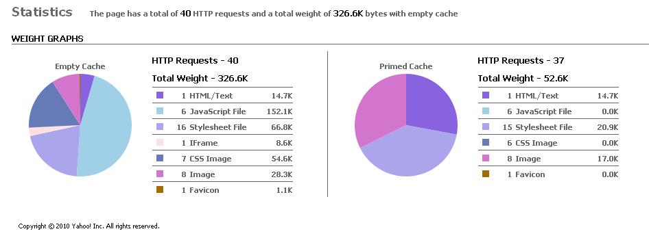 Joomla ohne GZIP - Smartoptimizer